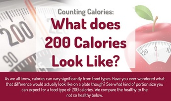 Visualistan: What Does 200 Calories Look Like? #infographic